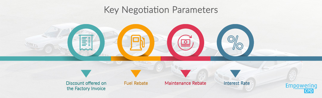 Strategic Sourcing Consultant | Negotiation parameters for fleet management services | EmpoweringCPO